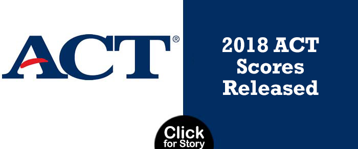 2018 ACT Scores Released