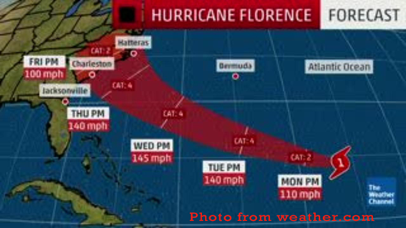 Hurricane Florence, Athletics Update