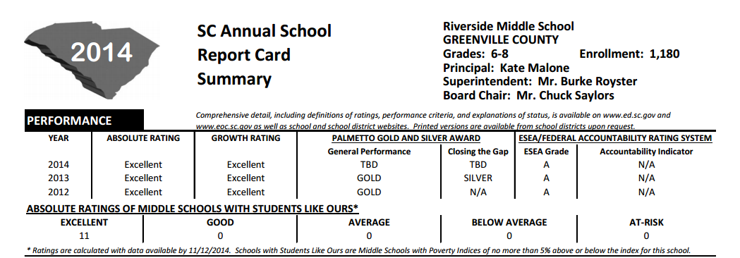 RMS School Report Card